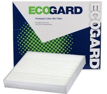 EcoGard XC36080