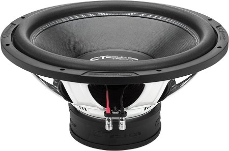 CT Sounds TROPO-15D4