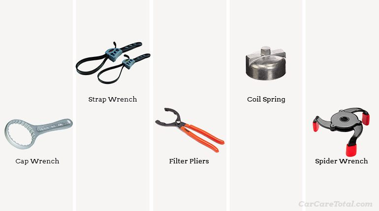 Types Of Oil Filter Wrench