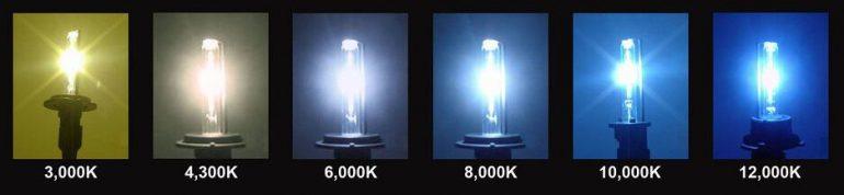 Headlight Color Temperature